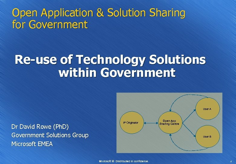 Open Application & Solution Sharing for Government Re-use of Technology Solutions within Government User