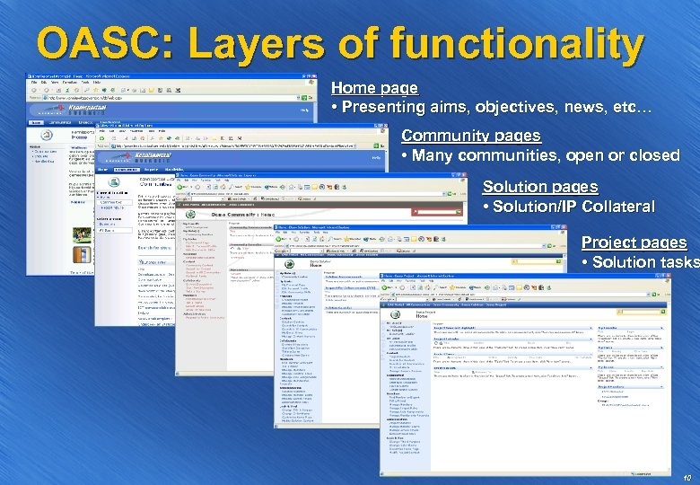 OASC: Layers of functionality Home page • Presenting aims, objectives, news, etc… Community pages