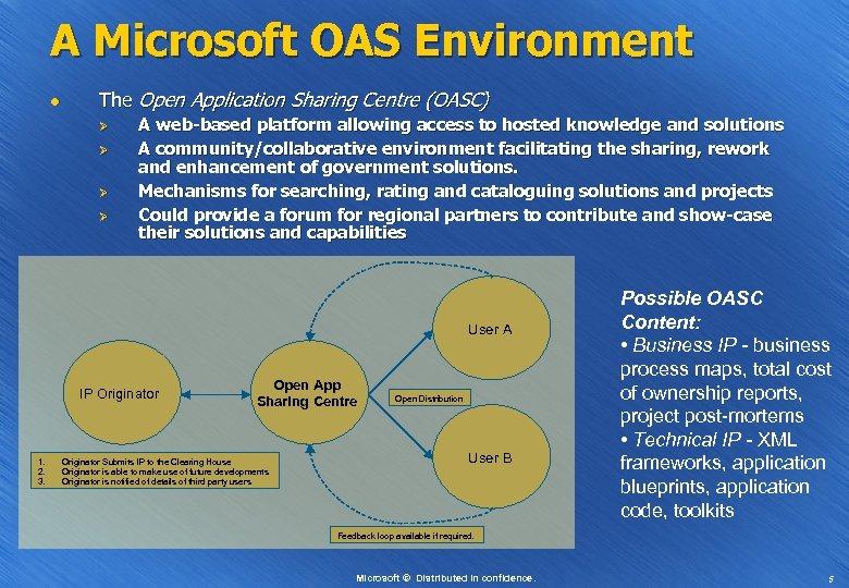 A Microsoft OAS Environment l The Open Application Sharing Centre (OASC) Ø Ø A