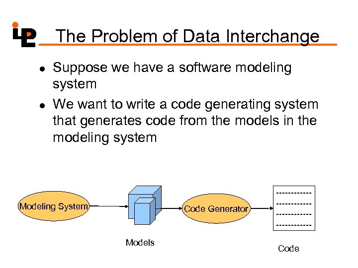 The Problem of Data Interchange l l Suppose we have a software modeling system