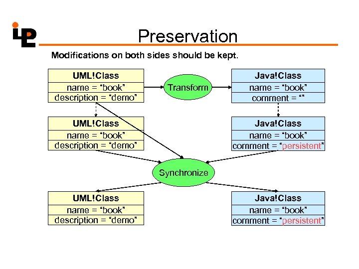"Preservation Modifications on both sides should be kept. UML!Class name = ""book"" description ="