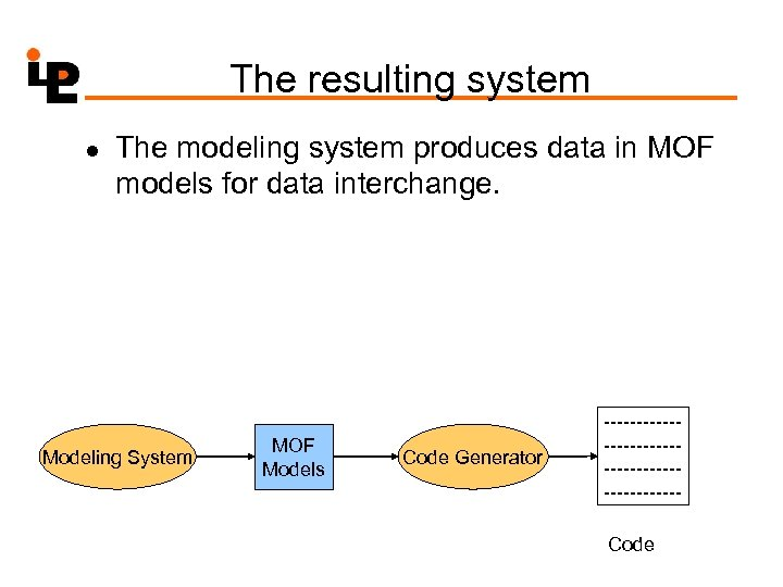 The resulting system l The modeling system produces data in MOF models for data