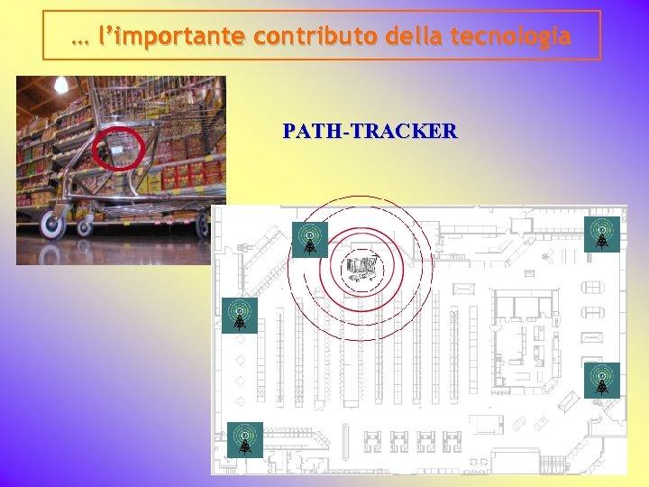 … l'importante contributo della tecnologia PATH-TRACKER DIGITAL VIDEOS