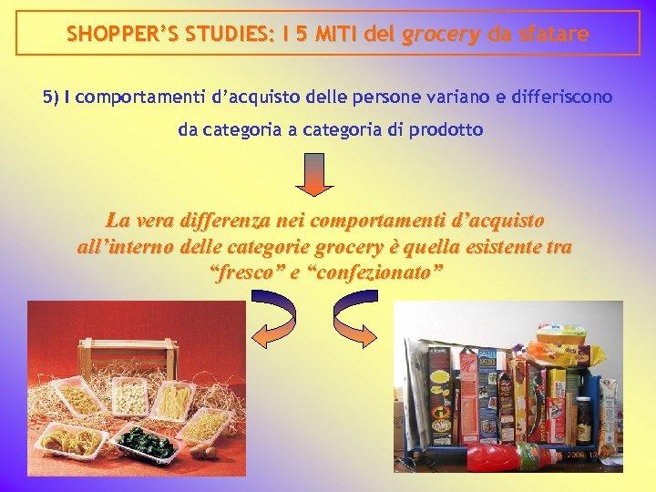 SHOPPER'S STUDIES: I 5 MITI del grocery da sfatare 5) I comportamenti d'acquisto delle