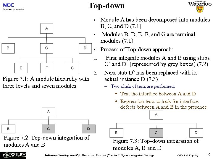 Top-down • • • 1. Figure 7. 1: A module hierarchy with three levels