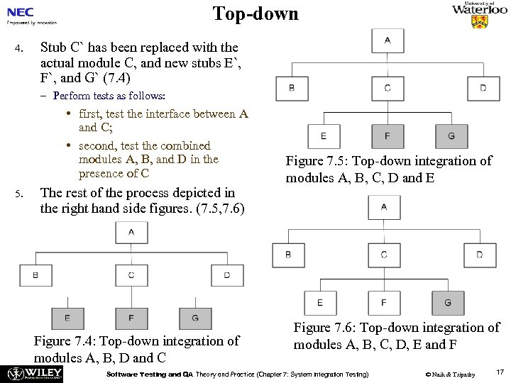 Top-down 4. Stub C` has been replaced with the actual module C, and new