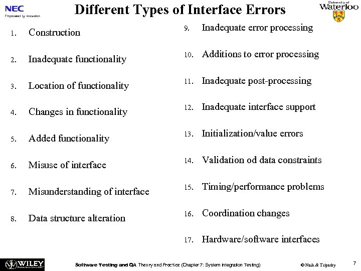 Different Types of Interface Errors 1. Construction 9. Inadequate error processing 2. Inadequate functionality