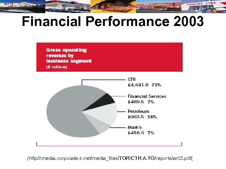 Financial Performance 2003 (http//: media. corporate-ir. net/media_files/TOR/CTR. A. TO/reports/ar 03. pdf(