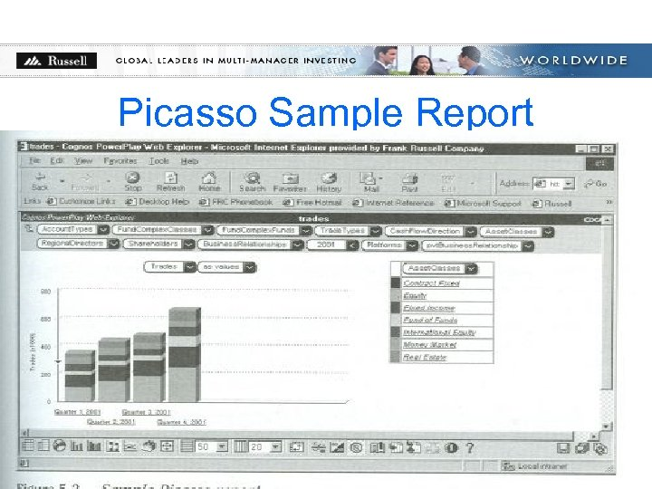 Picasso Sample Report