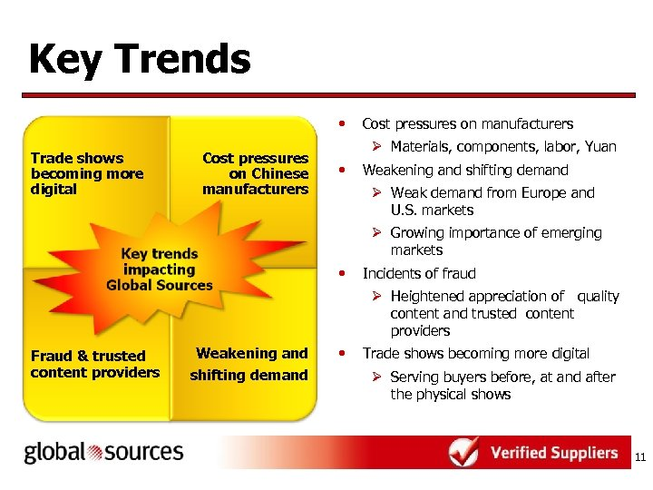 Key Trends • Trade shows becoming more digital Cost pressures on Chinese manufacturers Cost
