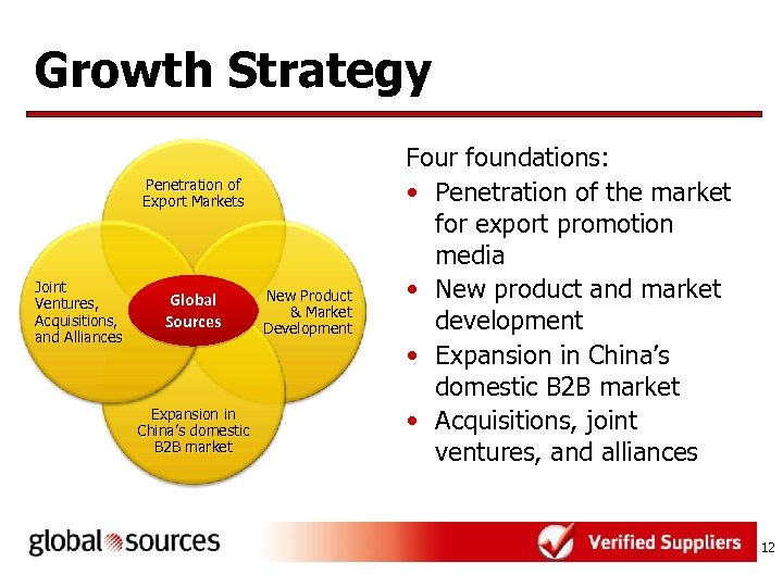 Growth Strategy Penetration of Export Markets Joint Ventures, Acquisitions, and Alliances Global Sources Expansion