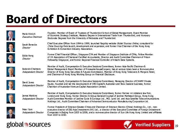 Board of Directors Merle Hinrich Executive Chairman Sarah Benecke Director Eddie Heng Director Roderick