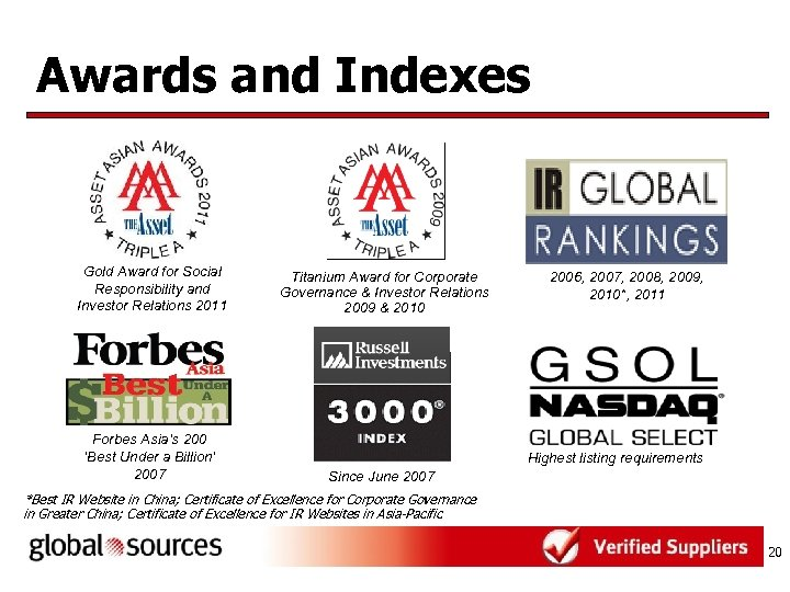 Awards and Indexes Gold Award for Social Responsibility and Investor Relations 2011 Forbes Asia's