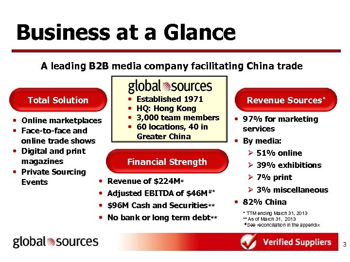 Business at a Glance A leading B 2 B media company facilitating China trade
