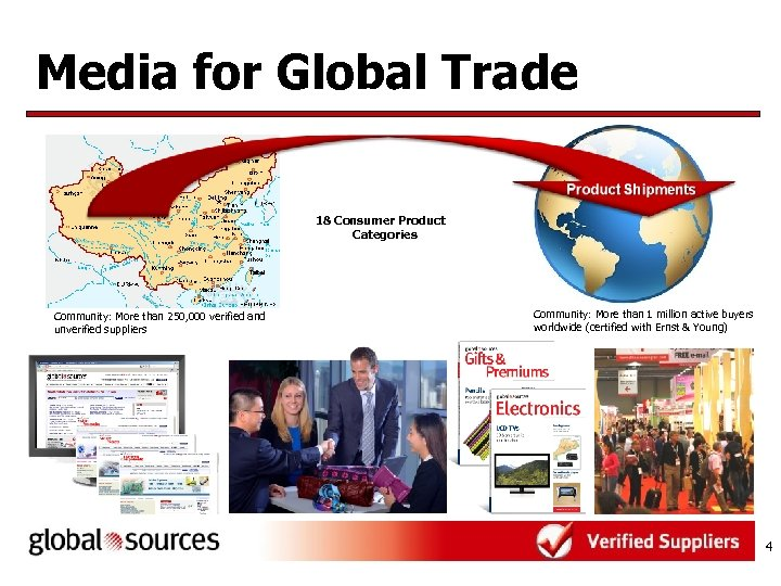 Media for Global Trade 18 Consumer Product Categories Community: More than 250, 000 verified