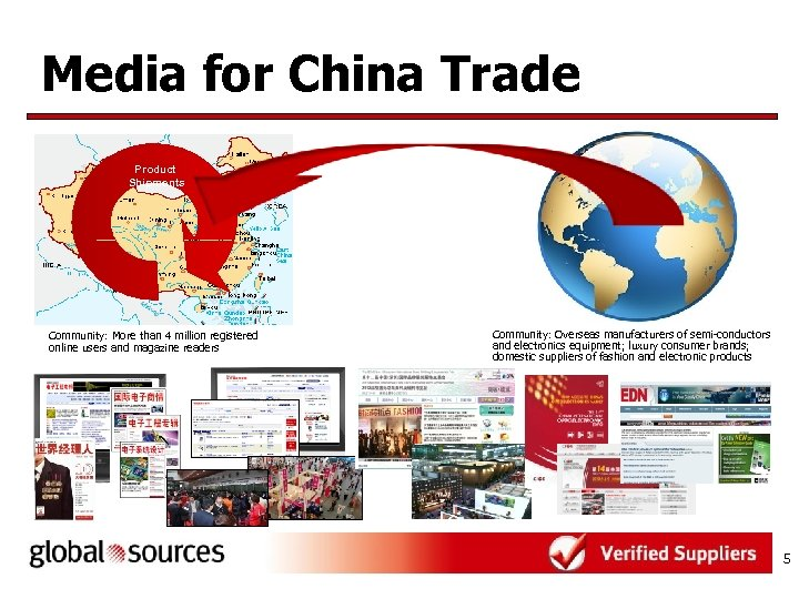 Media for China Trade Product Shipments Community: More than 4 million registered online users