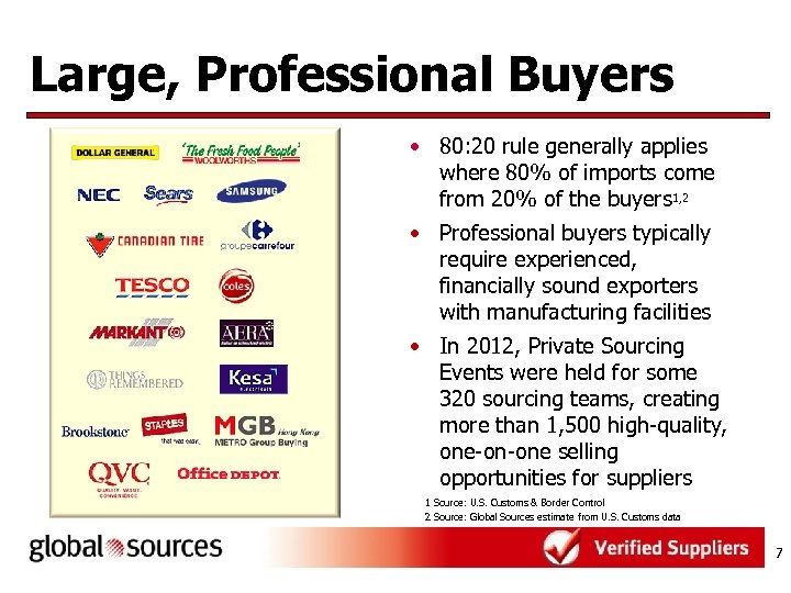 Large, Professional Buyers • 80: 20 rule generally applies where 80% of imports come