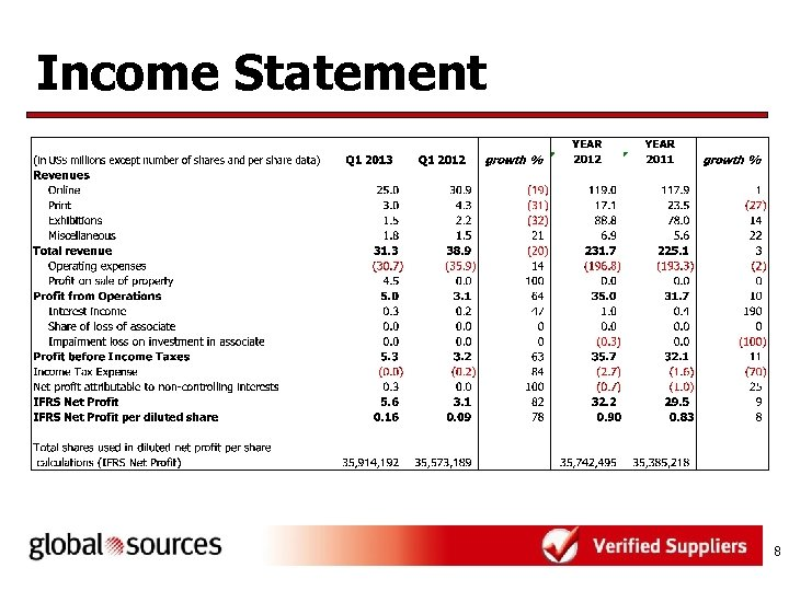 Income Statement 8
