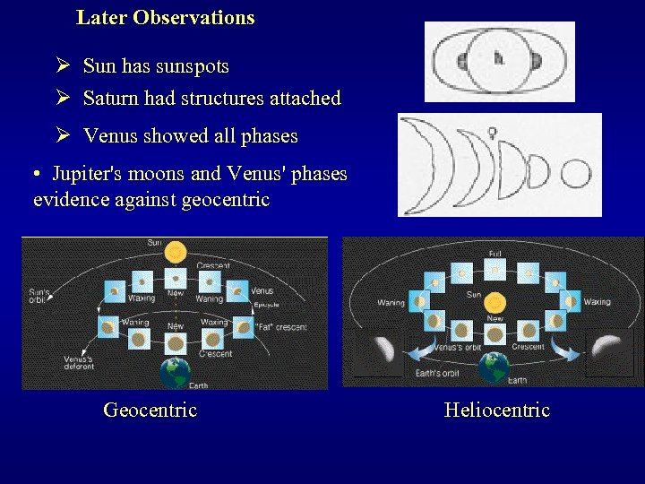 Later Observations Ø Sun has sunspots Ø Saturn had structures attached Ø Venus showed