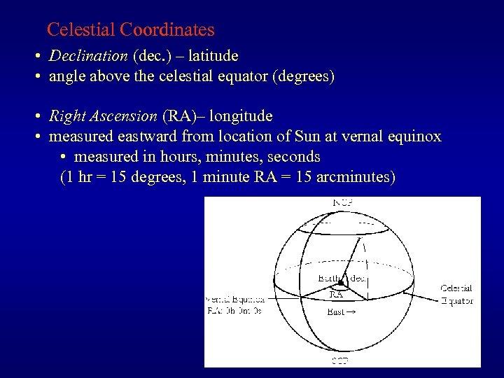 Celestial Coordinates • Declination (dec. ) – latitude • angle above the celestial equator