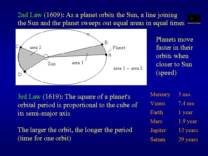 2 nd Law (1609): As a planet orbits the Sun, a line joining the