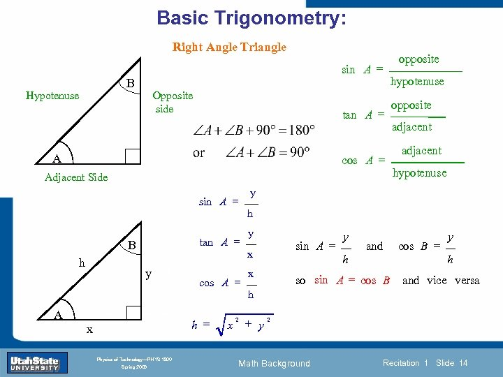 Basic Trigonometry: Right Angle Triangle sin A = B Hypotenuse Opposite side tan A