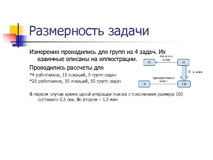 Размерность задачи Измерения проводились для групп из 4 задач. Их взаимные описаны на иллюстрации.
