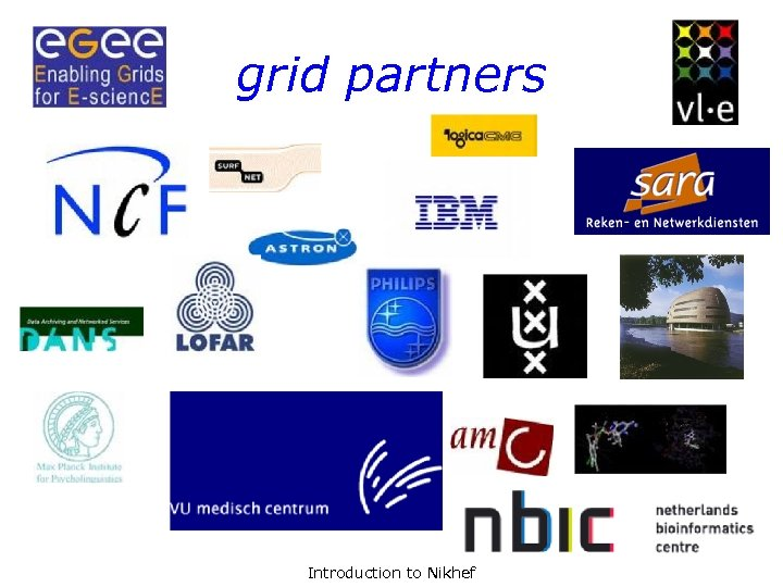 grid partners Introduction to Nikhef