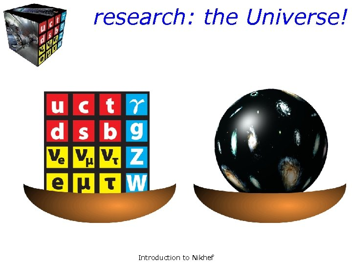 research: the Universe! Introduction to Nikhef