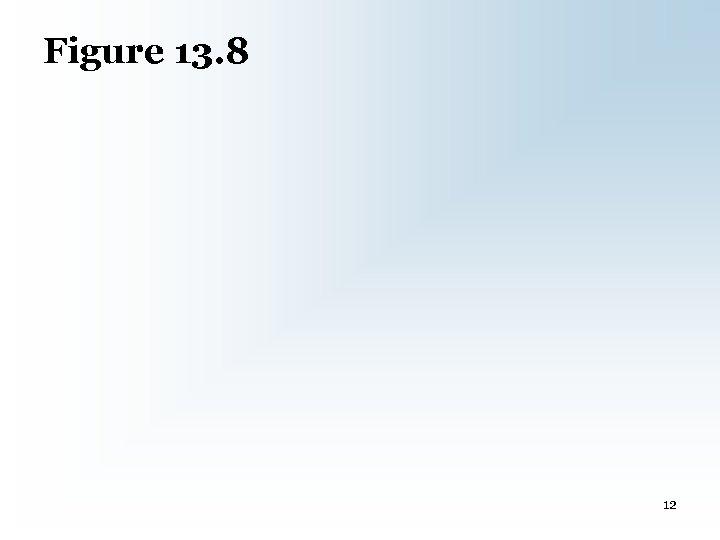 Figure 13. 8 12