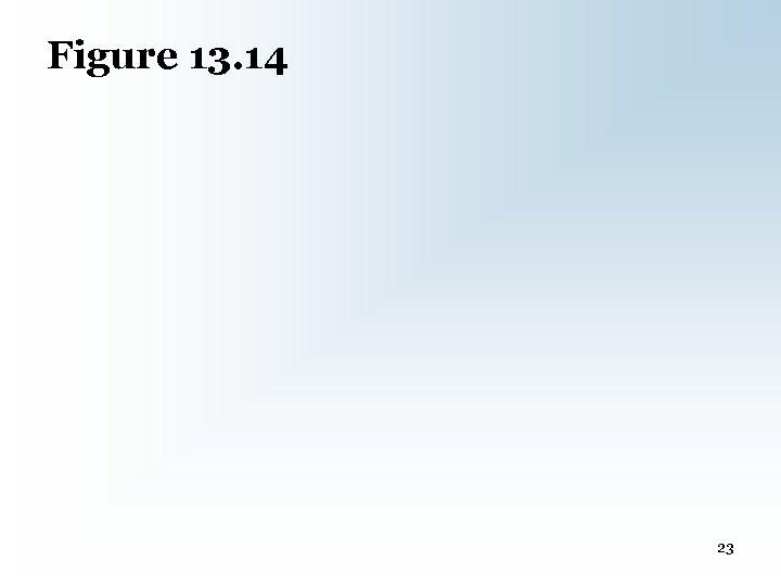 Figure 13. 14 23