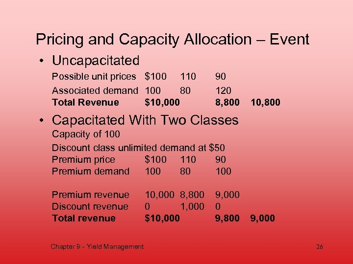 Pricing and Capacity Allocation – Event • Uncapacitated Possible unit prices $100 110 Associated