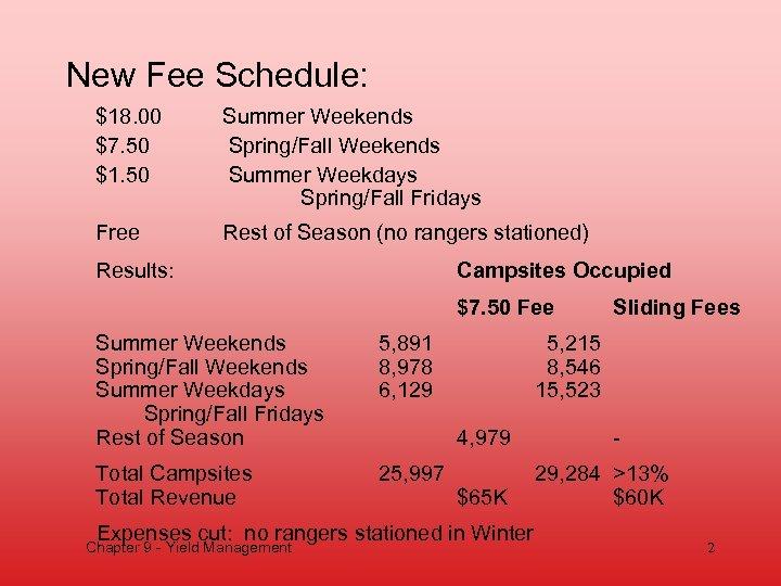 New Fee Schedule: $18. 00 $7. 50 $1. 50 Summer Weekends Spring/Fall Weekends Summer