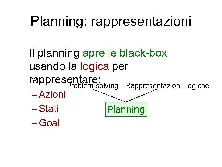 Planning: rappresentazioni Il planning apre le black-box usando la logica per rappresentare: Problem solving
