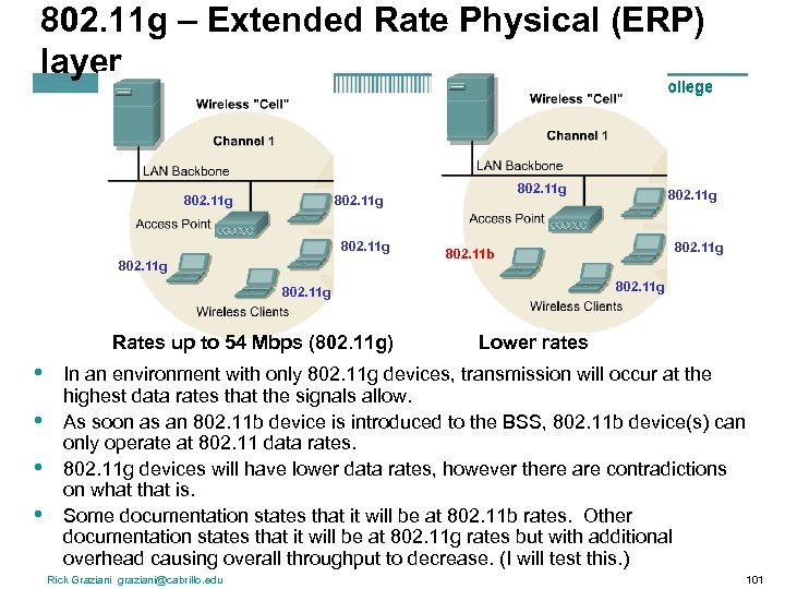 802. 11 g – Extended Rate Physical (ERP) layer 802. 11 g • •