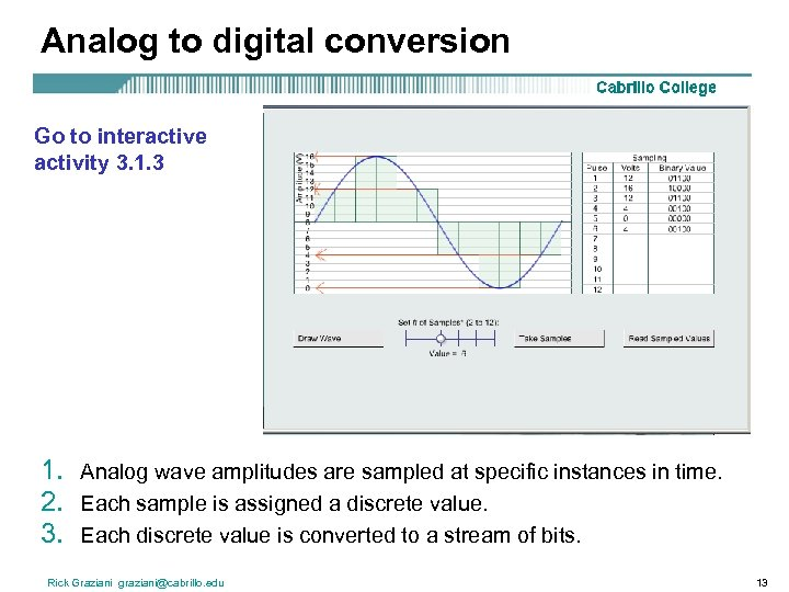 Analog to digital conversion Go to interactive activity 3. 1. 3 1. 2. 3.