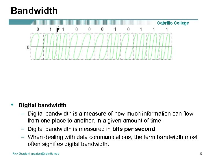Bandwidth • Digital bandwidth – Digital bandwidth is a measure of how much information