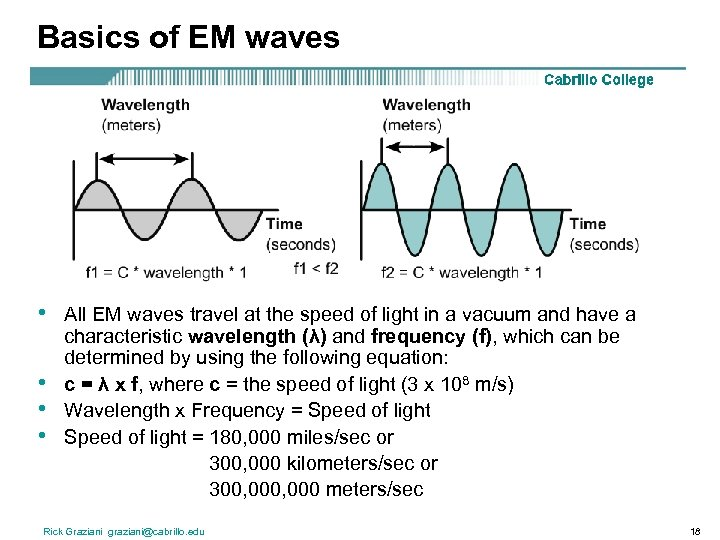 Basics of EM waves • • All EM waves travel at the speed of