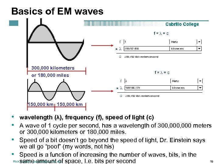 Basics of EM waves 300, 000 kilometers or 180, 000 miles 150, 000 km