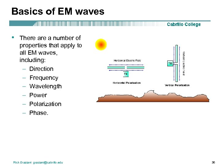 Basics of EM waves • There a number of properties that apply to all
