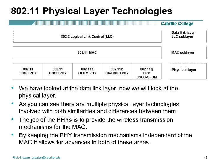 802. 11 Physical Layer Technologies • • We have looked at the data link