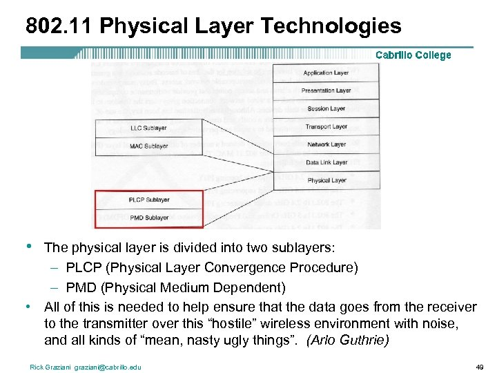 802. 11 Physical Layer Technologies • The physical layer is divided into two sublayers: