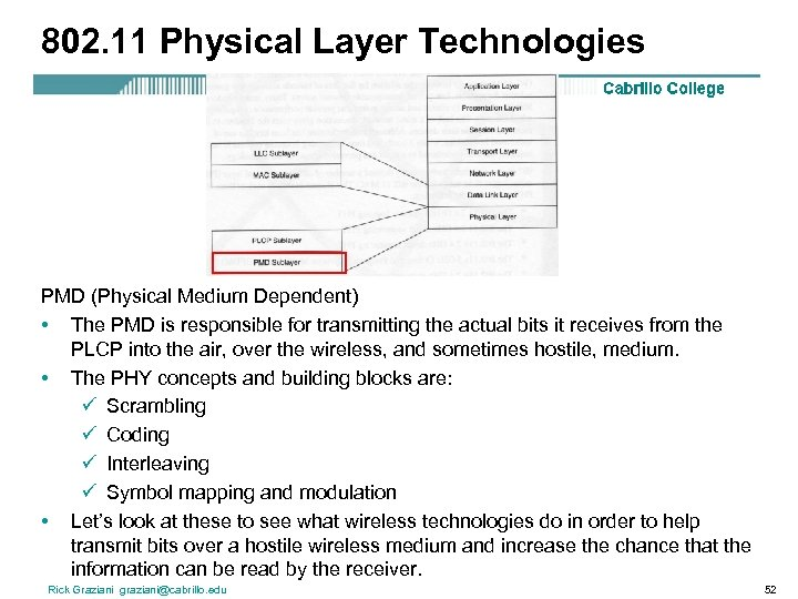 802. 11 Physical Layer Technologies PMD (Physical Medium Dependent) • The PMD is responsible