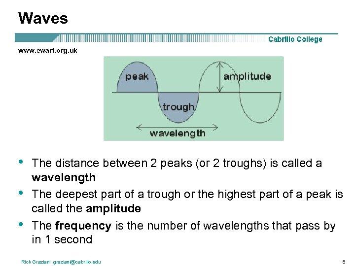 Waves www. ewart. org. uk • • • The distance between 2 peaks (or