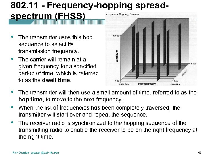 802. 11 - Frequency-hopping spreadspectrum (FHSS) • • • The transmitter uses this hop