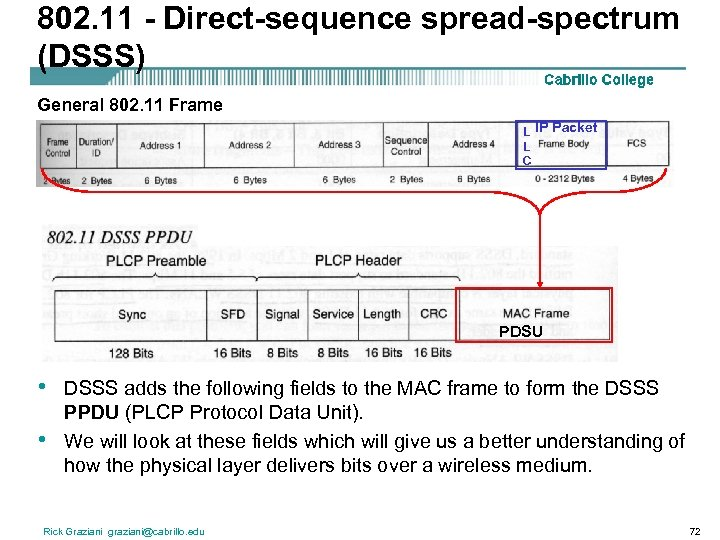 802. 11 - Direct-sequence spread-spectrum (DSSS) General 802. 11 Frame L IP Packet L