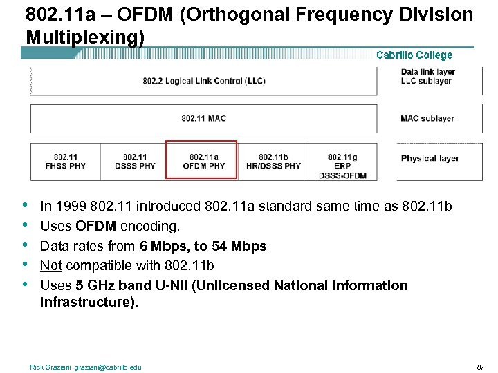 802. 11 a – OFDM (Orthogonal Frequency Division Multiplexing) • • • In 1999