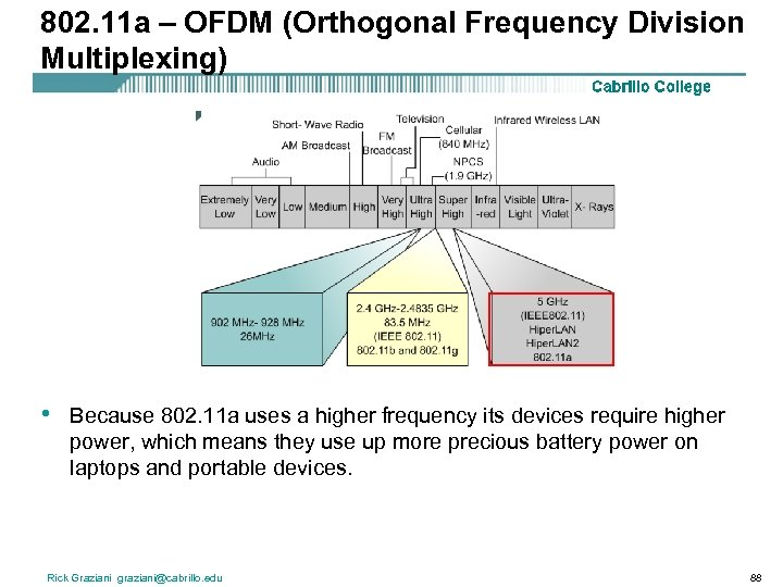 802. 11 a – OFDM (Orthogonal Frequency Division Multiplexing) • Because 802. 11 a