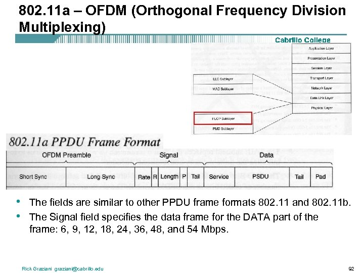 802. 11 a – OFDM (Orthogonal Frequency Division Multiplexing) • • The fields are