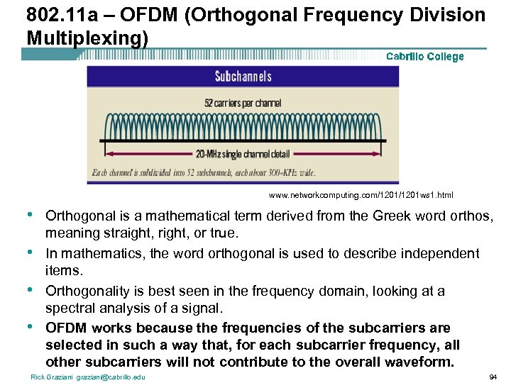 802. 11 a – OFDM (Orthogonal Frequency Division Multiplexing) www. networkcomputing. com/1201 ws 1.